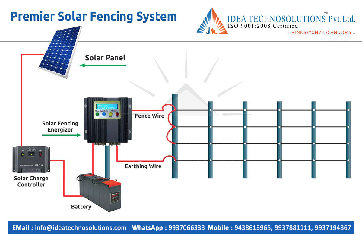 Benefits Of Solar Fence Manufacturers In Bhubaneswar Panel Grounding Wiring Diagram